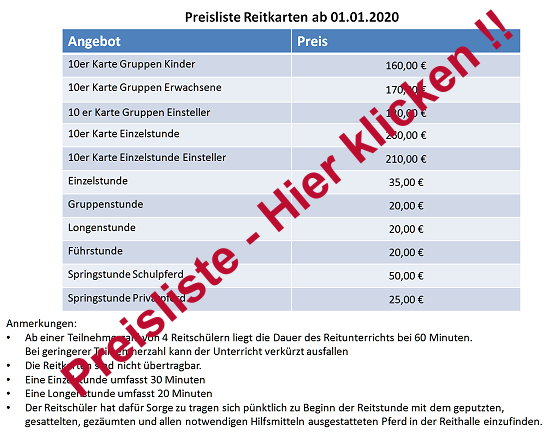 Preeisliste 2020 - Bliesberger Hof - Ingo Linn